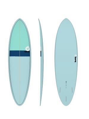 blue/navy/seagreen